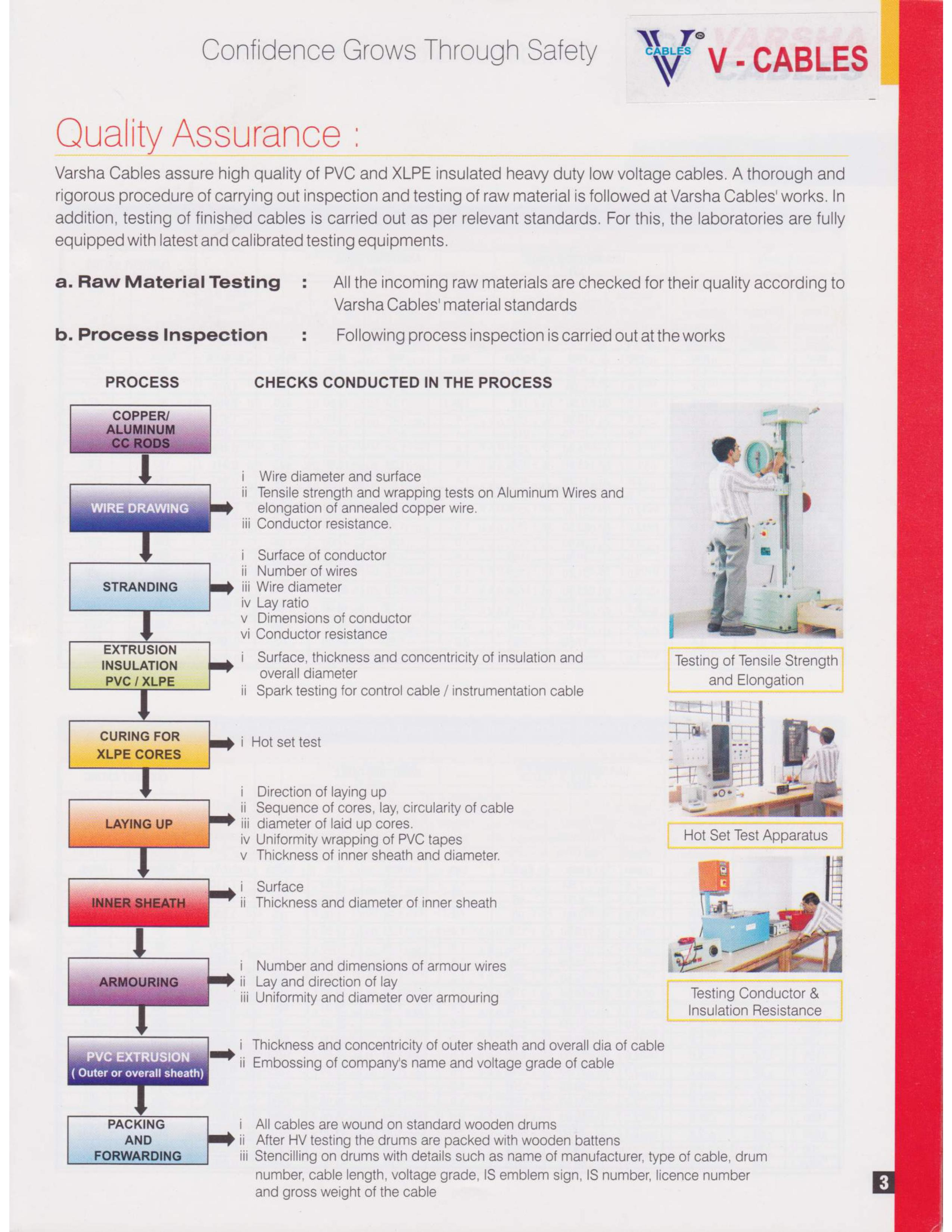 V Cables Varsha Pvt Ltd House Wiring Materials Kerala Catalog Page
